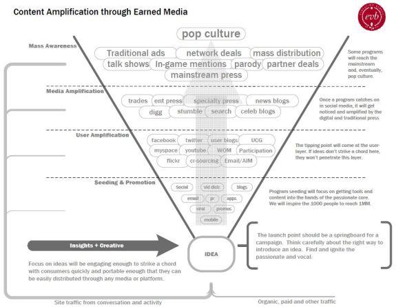 content_Amp.jpg